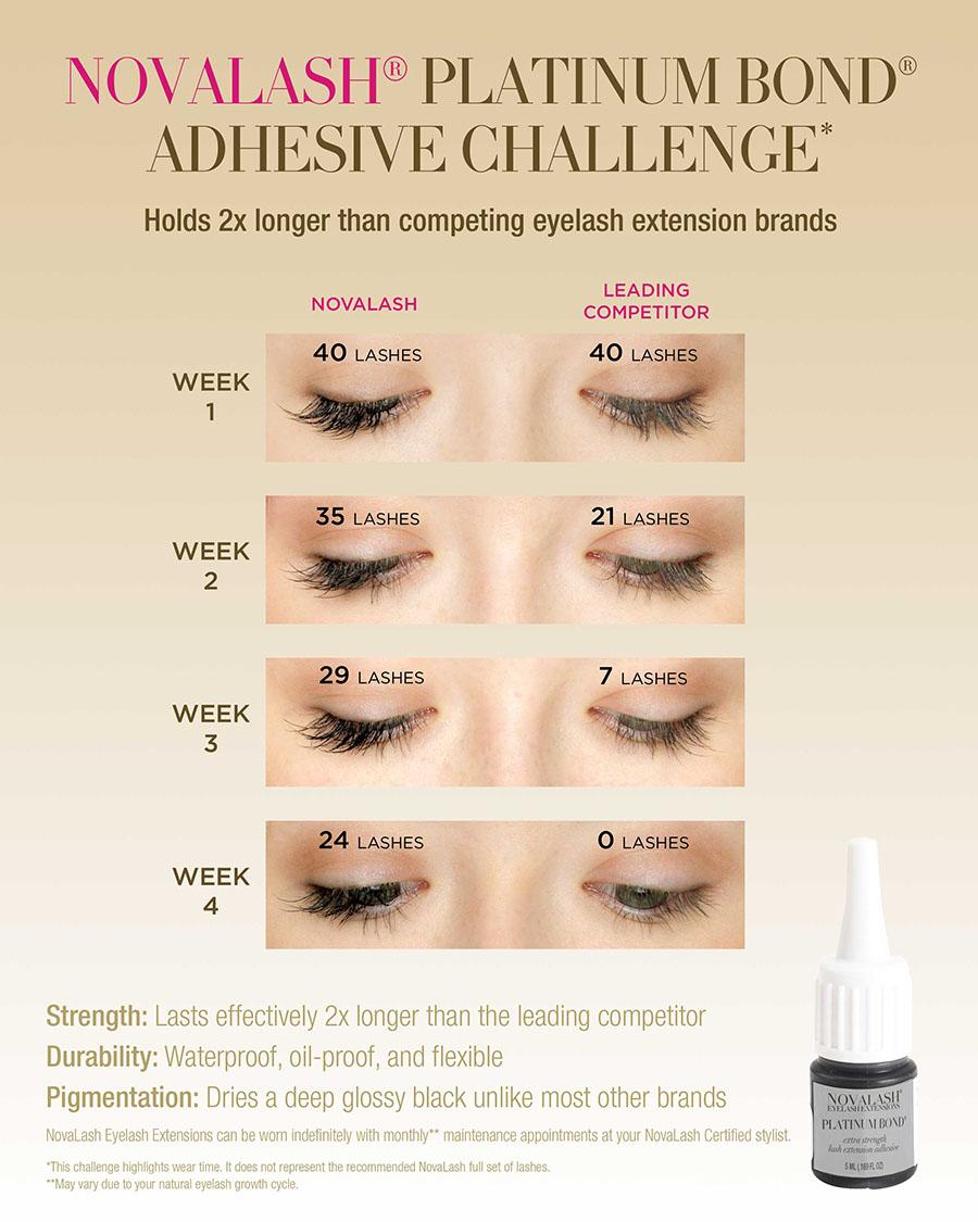 Eyelash Extensions Cedar Falls Ia Revive Day Spa